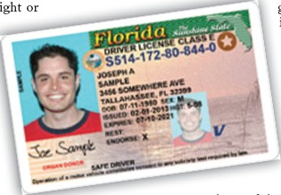 Florida For Id Countdown Real Weekly First Who One-year Palm Begins Need Beach
